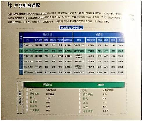 中国军用电子元器件国产化率